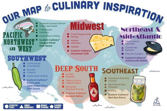 Blog custom culinary for American southwest cuisine
