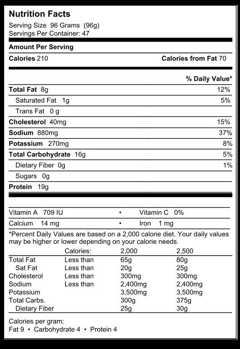 Wayne Farms - BUFFALOOS Fully Cooked Frozen Hot & Spicy Boneless Chicken Breast Bites (10 lb.) - Wayne Farms LLC FactPanel_2457818_10038483226812